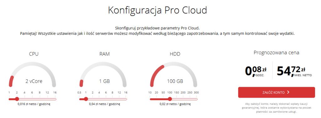 konfiguracja-pro-cloud